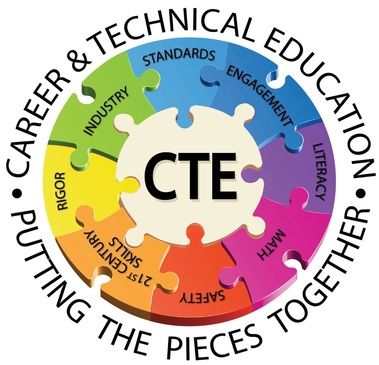 Career and Technical Education (CTE) involves programs like journalism, web design, and engineering.