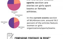 Equality in coverage